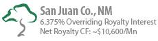 SAN JUAN CO., NM ORRI FOR SALE